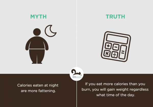 Food myth: Eating at night makes you fat