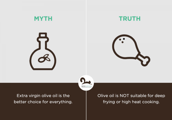 Food myth: Olive oil is the better choice