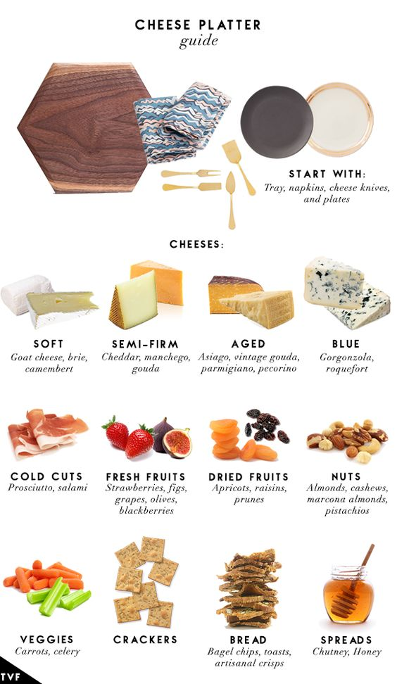 cheese-platter-guide
