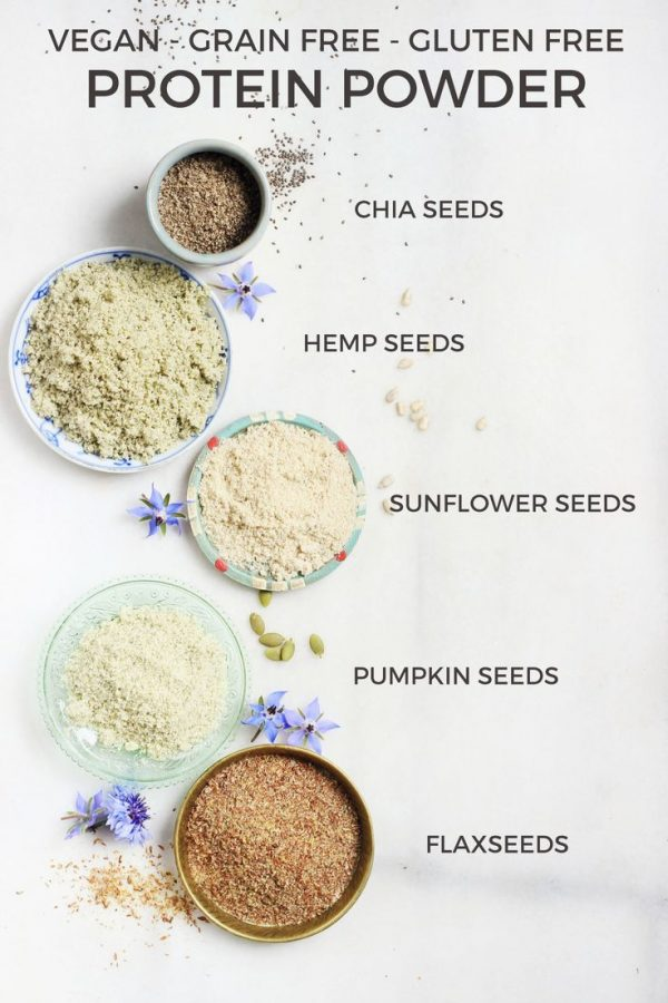 DIY protein powder